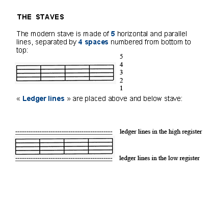 The stave and the system