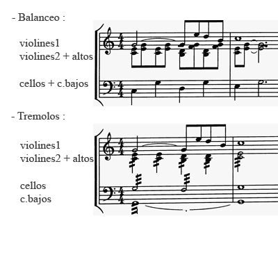The strings : the differnet levels (4)